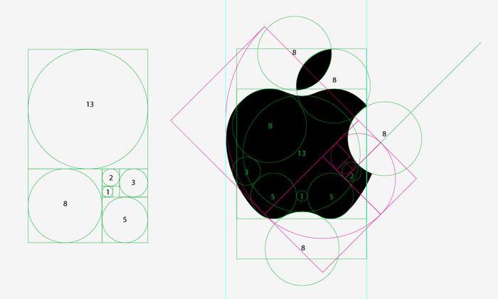 es la aplicación de la proporción áurea. para la confección de los círculos que sigue el contorno del logo de la manzana se han empleado proporciones extraídas de la sucesión de Fibonacci
