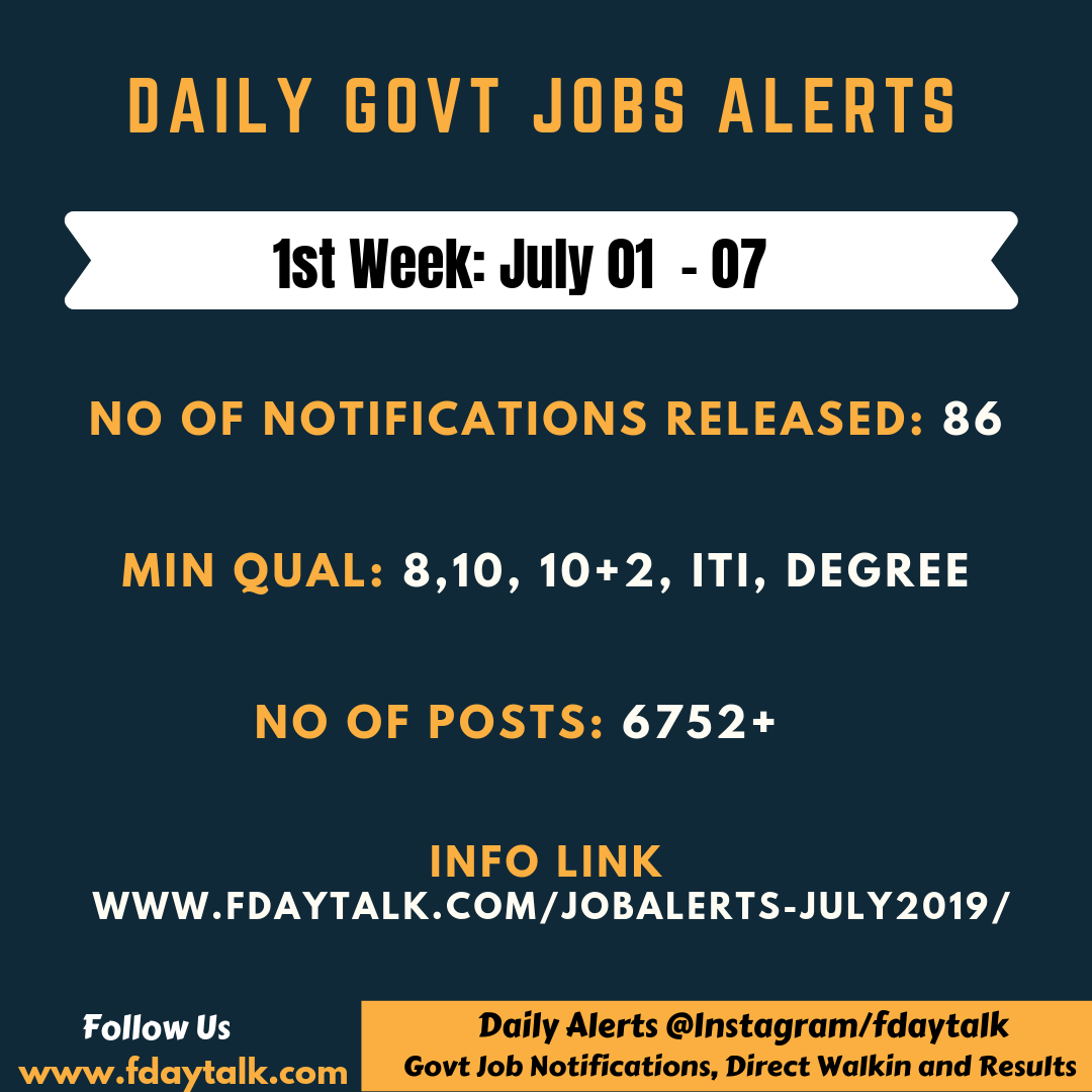 Latest Government Jobs Notifications July 2019 [ 25,890