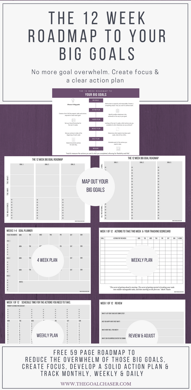 The 12 Week Roadmap To Your Big Goals - Free Goal Planner Printable