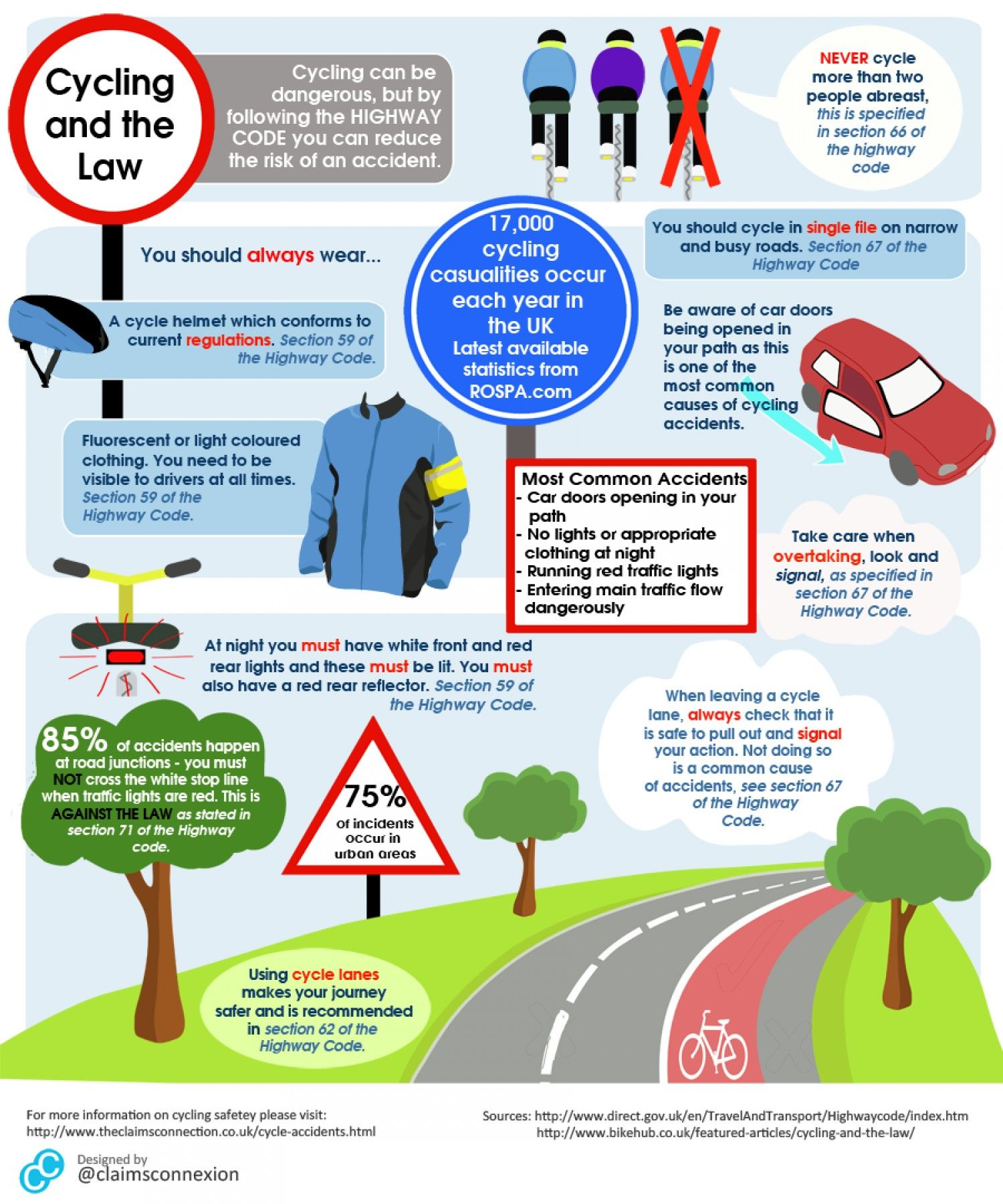 Cycling And The Law Infographic Cycling Transportation Solutions