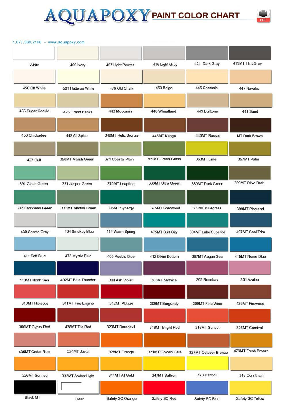 Aquapoxy Paint Color Chart. Can be used on laminate or formica ...