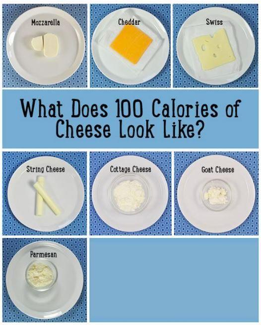 ¿Cuánta comida son 100 calorías?