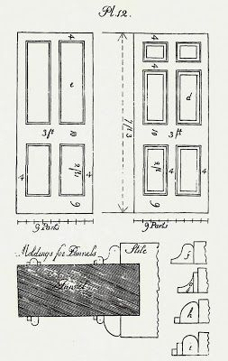 Drawing by Benjamin Archer on the proportions of a four and six-panel door, 1826. Carpentry books back then listed formulas for proportion of doors, moldings and windows, rather than measurements. Since most parts of a house was built on site, it would be a simple matter for the carpenter to mark off the width of a door, divide it by 9, and figure out the width of the stiles and rails and such. Link has more information.