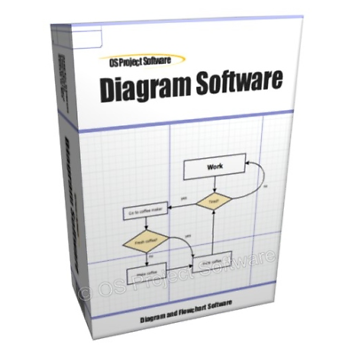 (eBay Link)(Ad) APP CAN Diagram Technical Drawing Flow