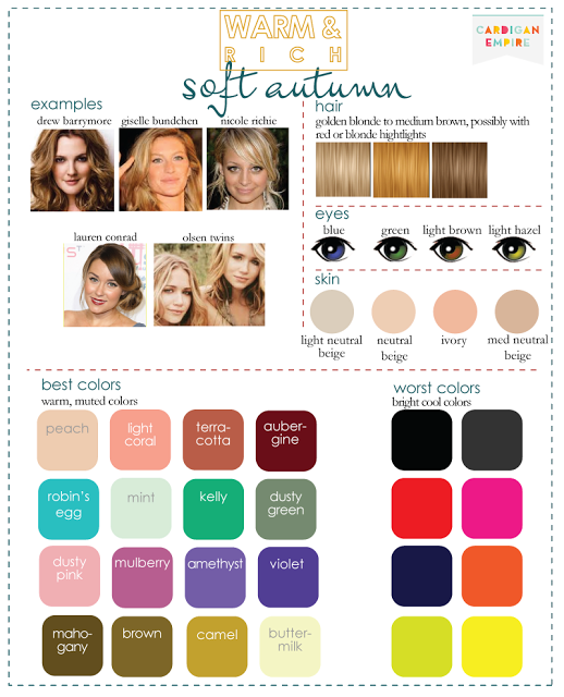 Based On Our Skin Complexion Natural Hair Color And Eye Color