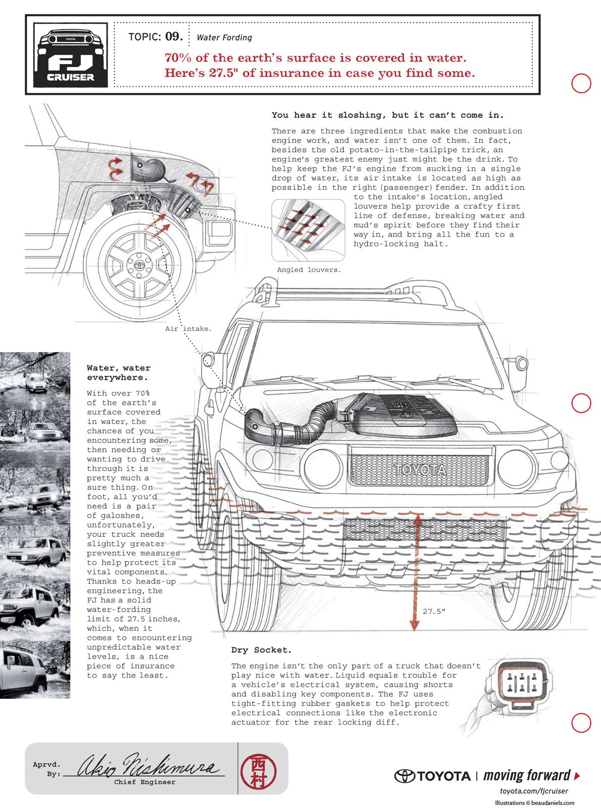 fj cruiser motor diagram wiring diagram datasource 2011 toyota fj cruiser engine diagram [ 1189 x 1600 Pixel ]