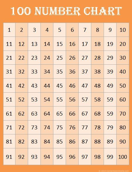 Free Math Printables: 100 Number Charts