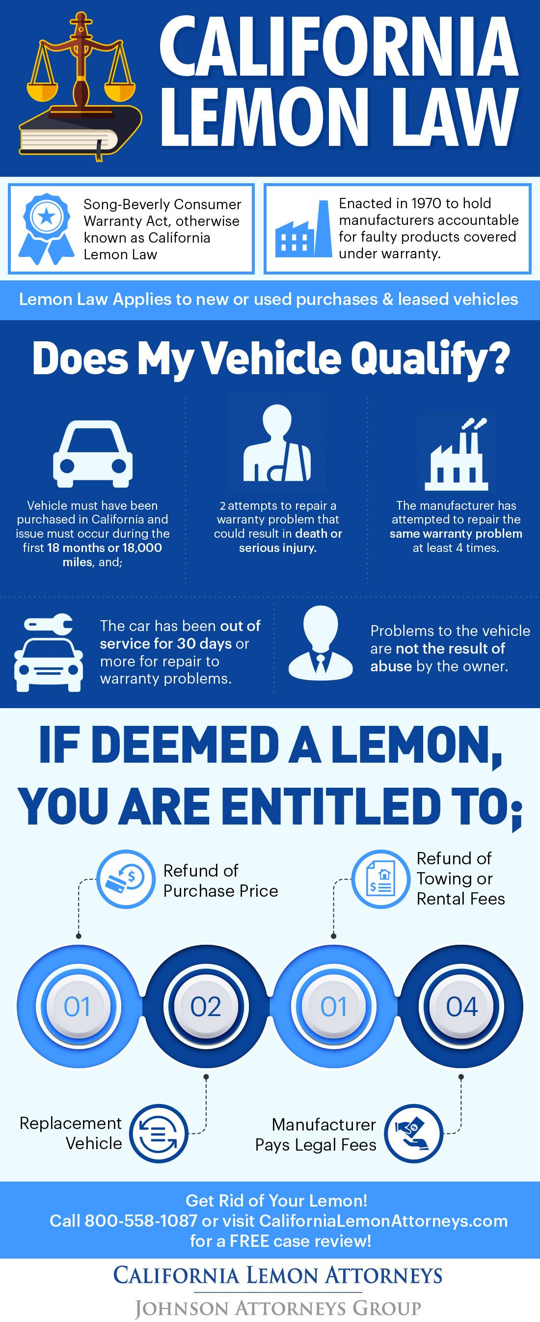 Lemon Law California >> California Lemon Attorneys Lemonattorneyca On Pinterest