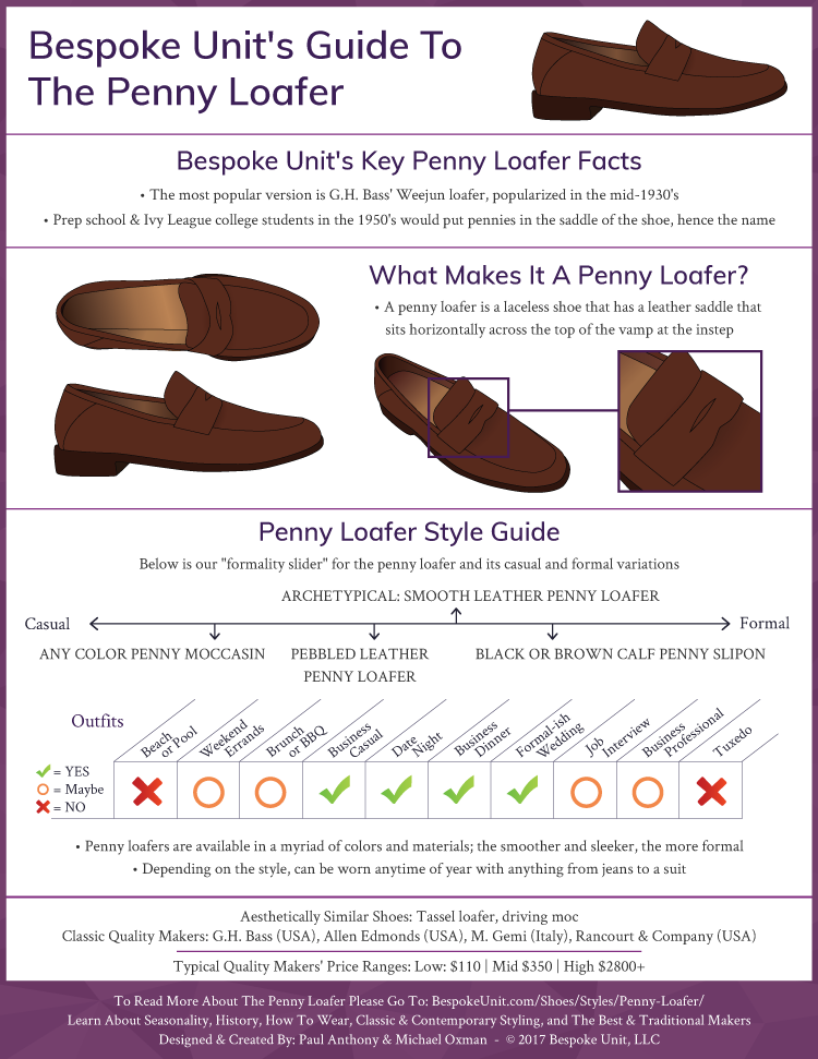 9e12f4c3858 Penny Loafer Guide  6 Best Penny Loafers   How To Wear Them in 2019 ...