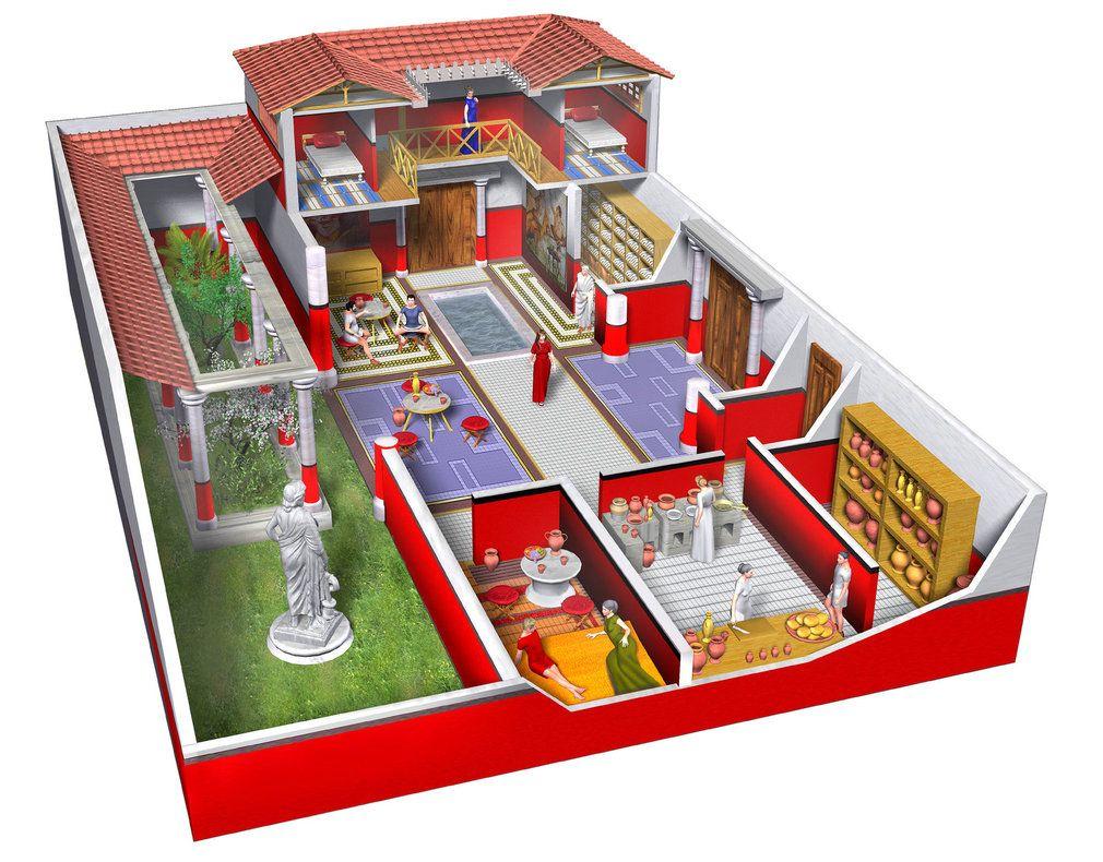 Roman Domus Ancient Roman Houses Roman House Roman Villa