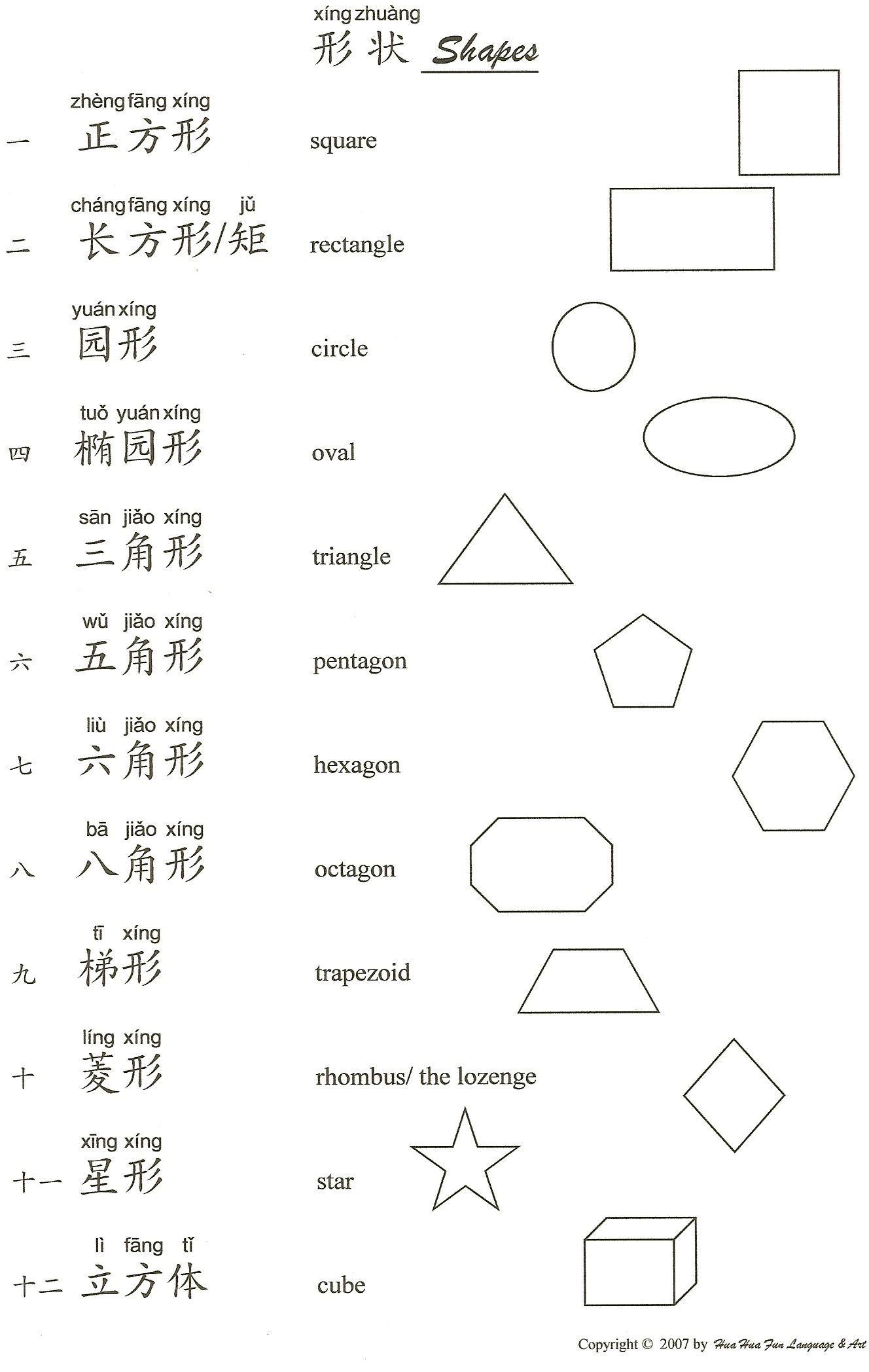 Pin On Chinese Alphabet
