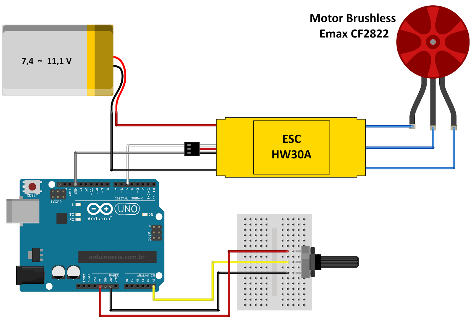 Como Ligar Um Motor Brushless Ao Arduino Pinterest Arduinoduepinoutdiagram