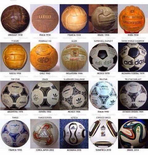 History of world cup balls  b08dcc24f3d94