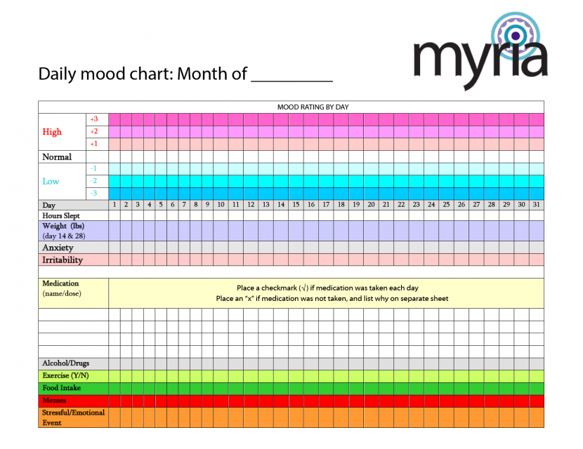 Daily Mood Chart To Print  Work    Daily Mood And Chart
