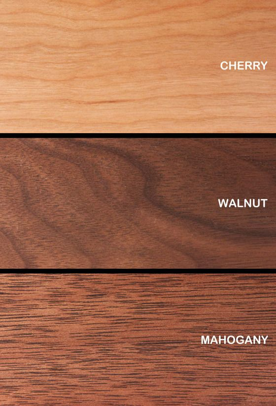 Cherry Walnut Mahogany Diagram Walnut Wood Texture Staining