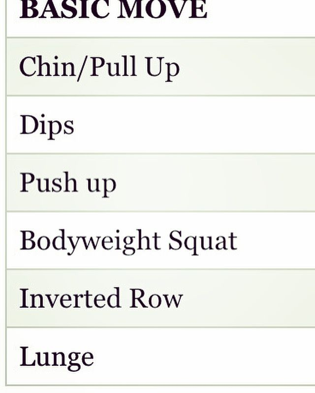 Bodyweight strength training e\u2026 Strength Training Exercises \