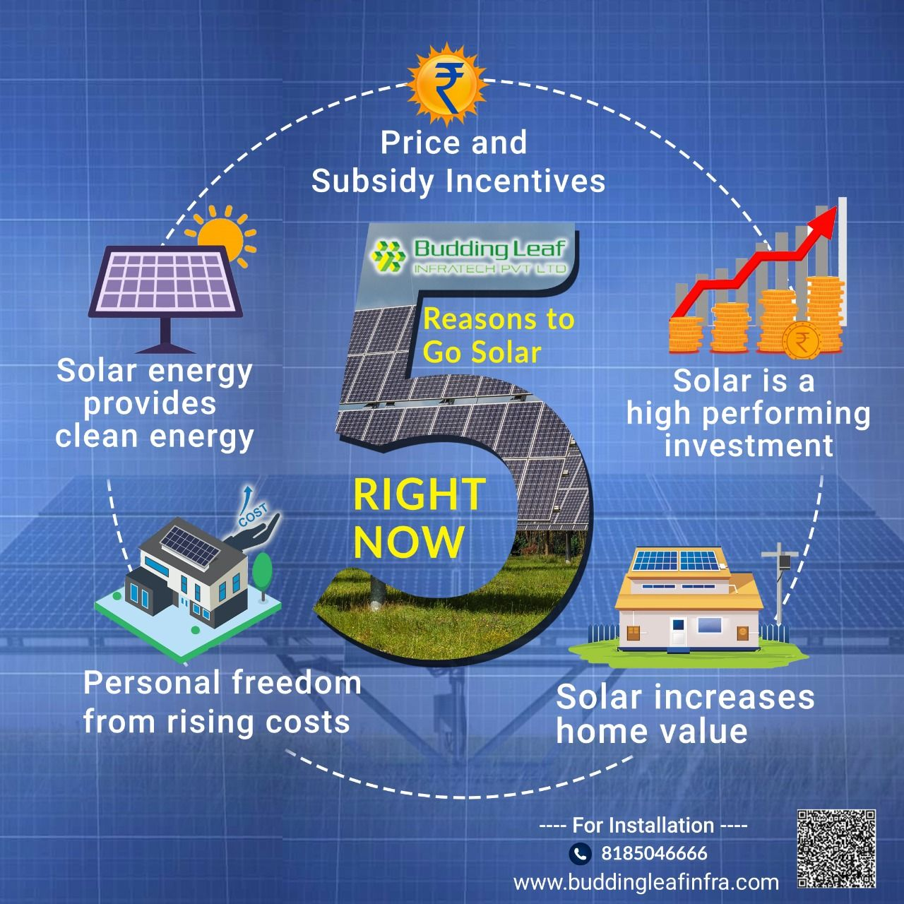 Solar Panels In 2020 Solar Solutions Solar Energy Business Solar Energy