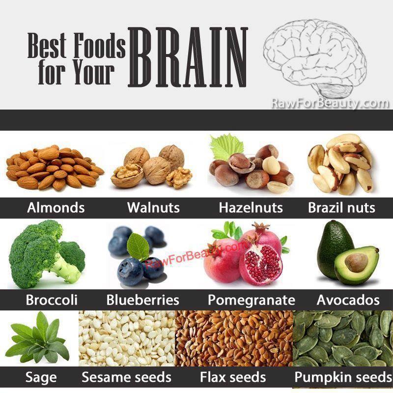 Best Thyroid Friendly Foods