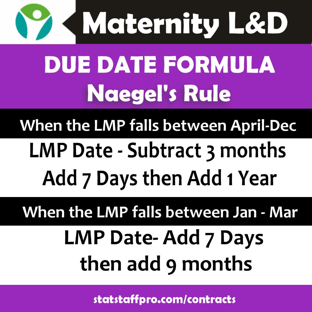 Naegel's Rule for Due date Maternal Health Contracts