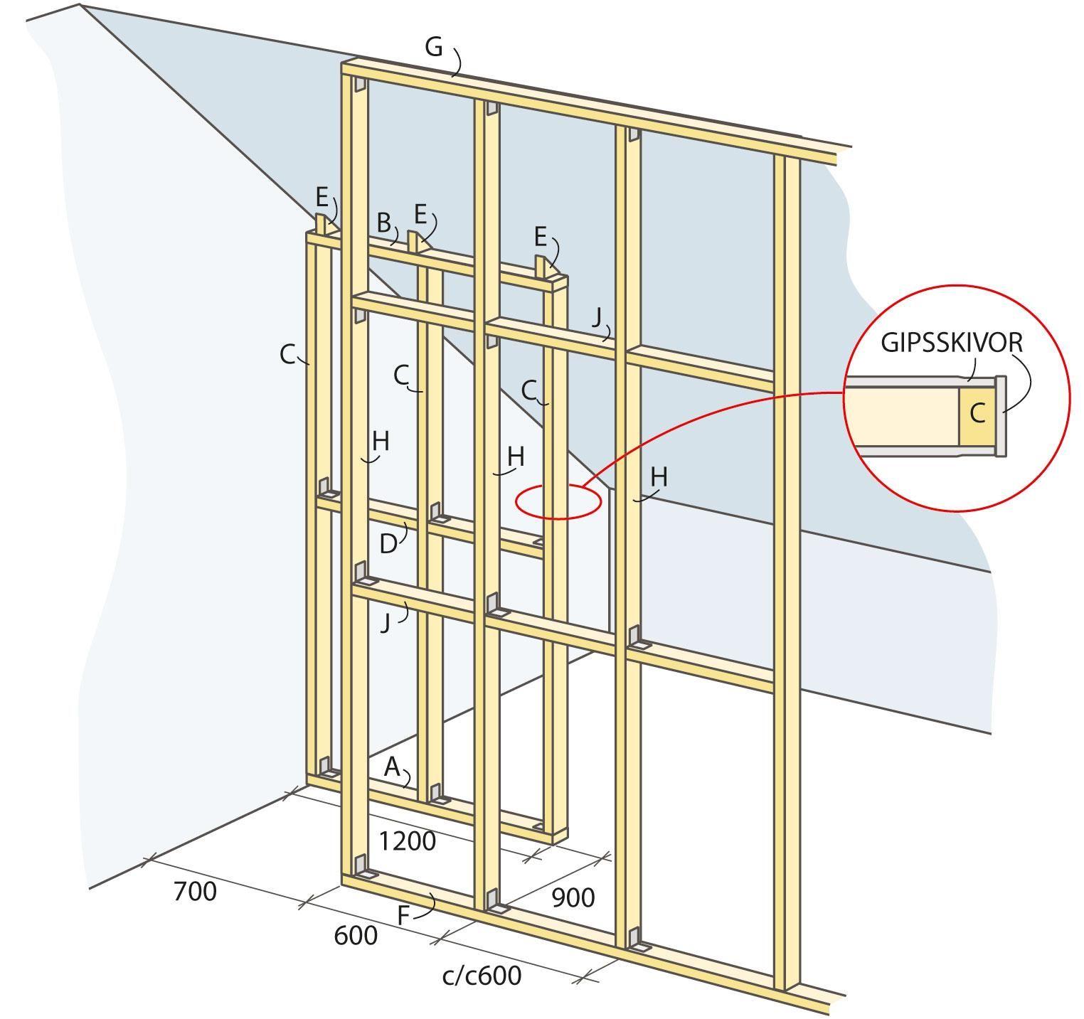 Closets Med Diagrams Free Vehicle Wiring Closet Equipment En Walk In Vill V L Alla Ha Har Du Rum Snedtak Blir Det Rh Pinterest Com Au Idf