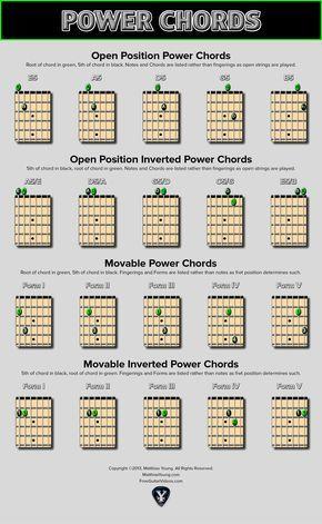 Guitar Power Chords Chart Music Pinterest Guitar Power Chords