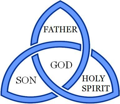 Symbols Of The Holy Spirit Who Exists In Three Persons The