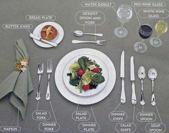 Come si apparecchia un posto tavola | Pinterest | Table etiquette ...