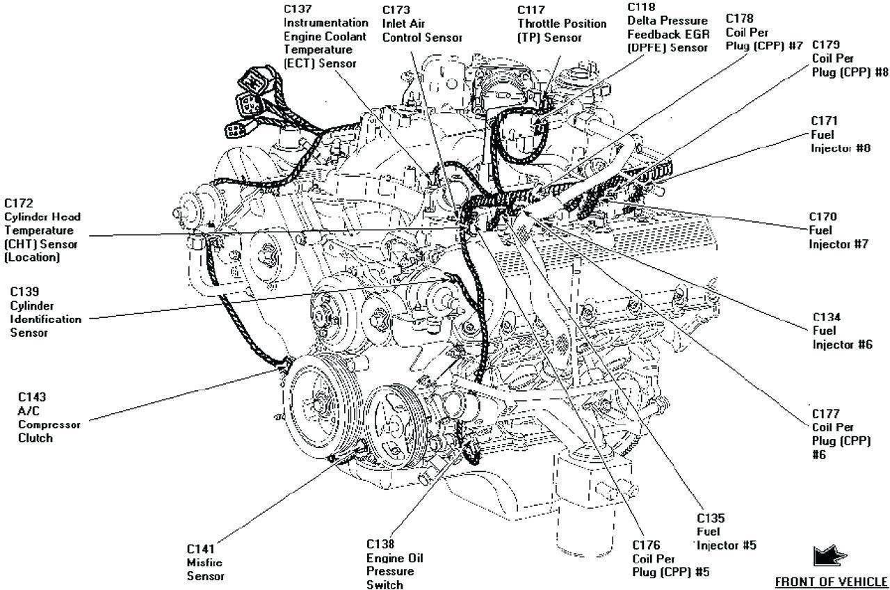 1997 Ford F 150 Spark Plug Wiring Diagram Awesome In 2020 Ford F150 F150 Ford