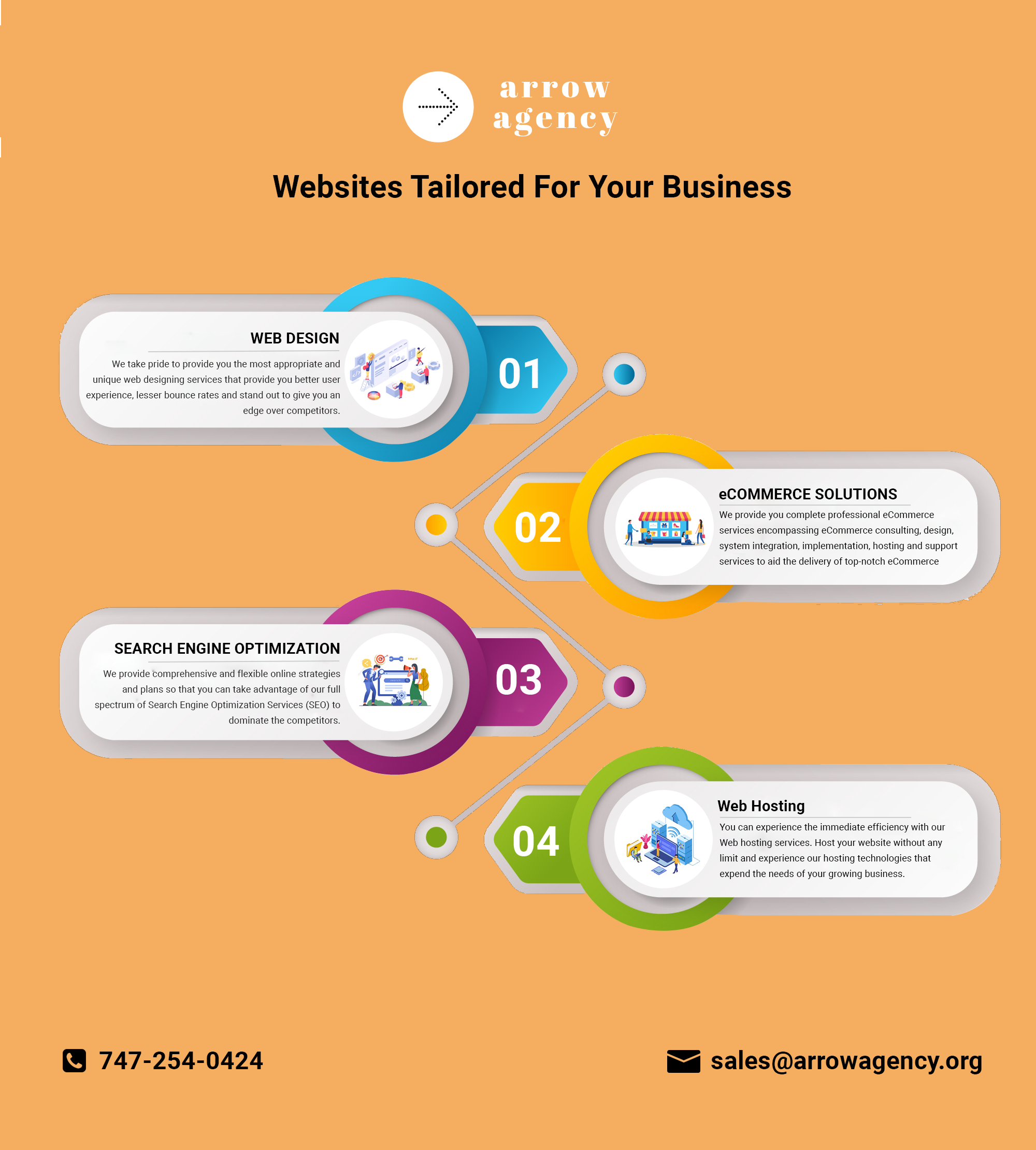 Are You Looking For A Digital Agency Or E Commerce Website Design In Los Angeles Don T Worry Arrow Agency I Business Web Design Ecommerce Solutions Web Design