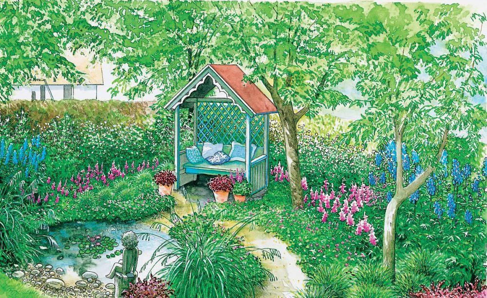 Beete unterm Blätterdach Pflanzplan, Ausdrucken und Baum - garten gestalten vorher nachher
