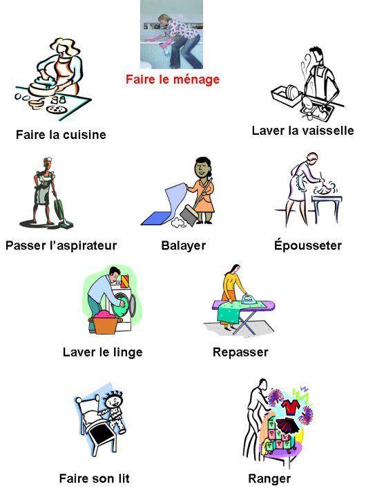 Le vocabulaire pour les travaux domestiques on utilise pour décrit - faire des travaux dans sa maison