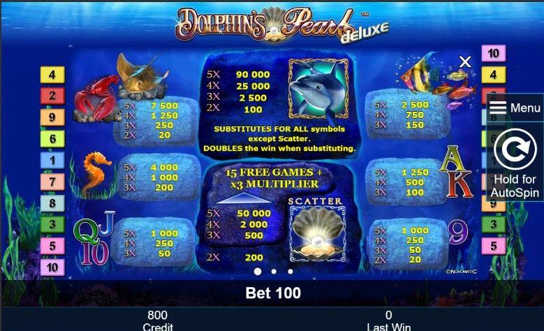 Ігрові автомати моментальна лотерея
