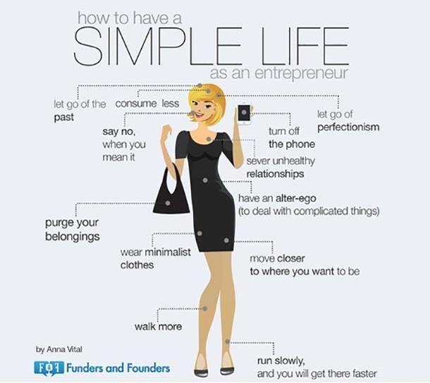 Simple guideline for work + as an entrepreneur!