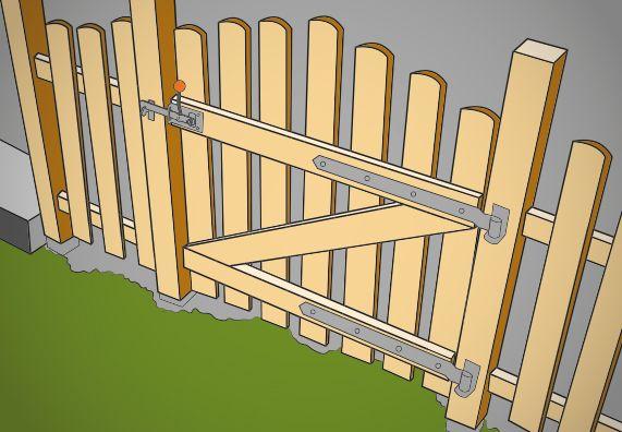 Gartenzaun aufstellen in 10 Schritten Garden fencing, Fences and - gartenzaun holz selber bauen