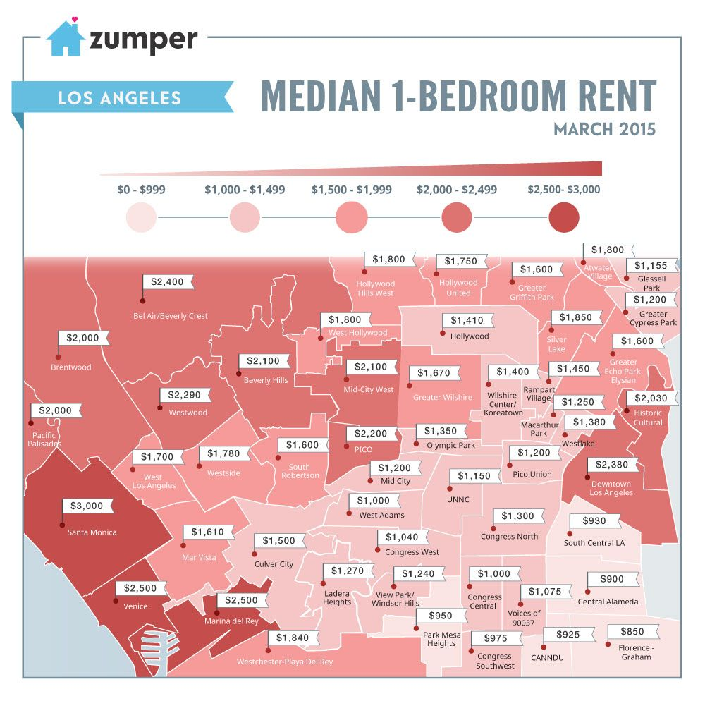 Mapping The Cheapest And Most Expensive Places To Rent In Los Angeles Right Now Places To Rent Los Angeles Los Angeles Neighborhoods