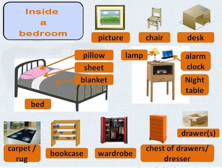 Useful Weather Vocabulary What S The Weather Like In Your Country Eslbuzz Learning English Bedroom Vocabulary English Bedroom Living Room Vocabulary