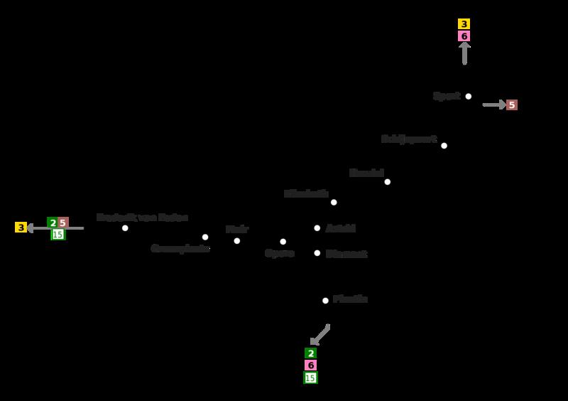 Conocido como: Premetro Nº de líneas: 6 (líneas 2,3,5,6,9 y 15 de la ...