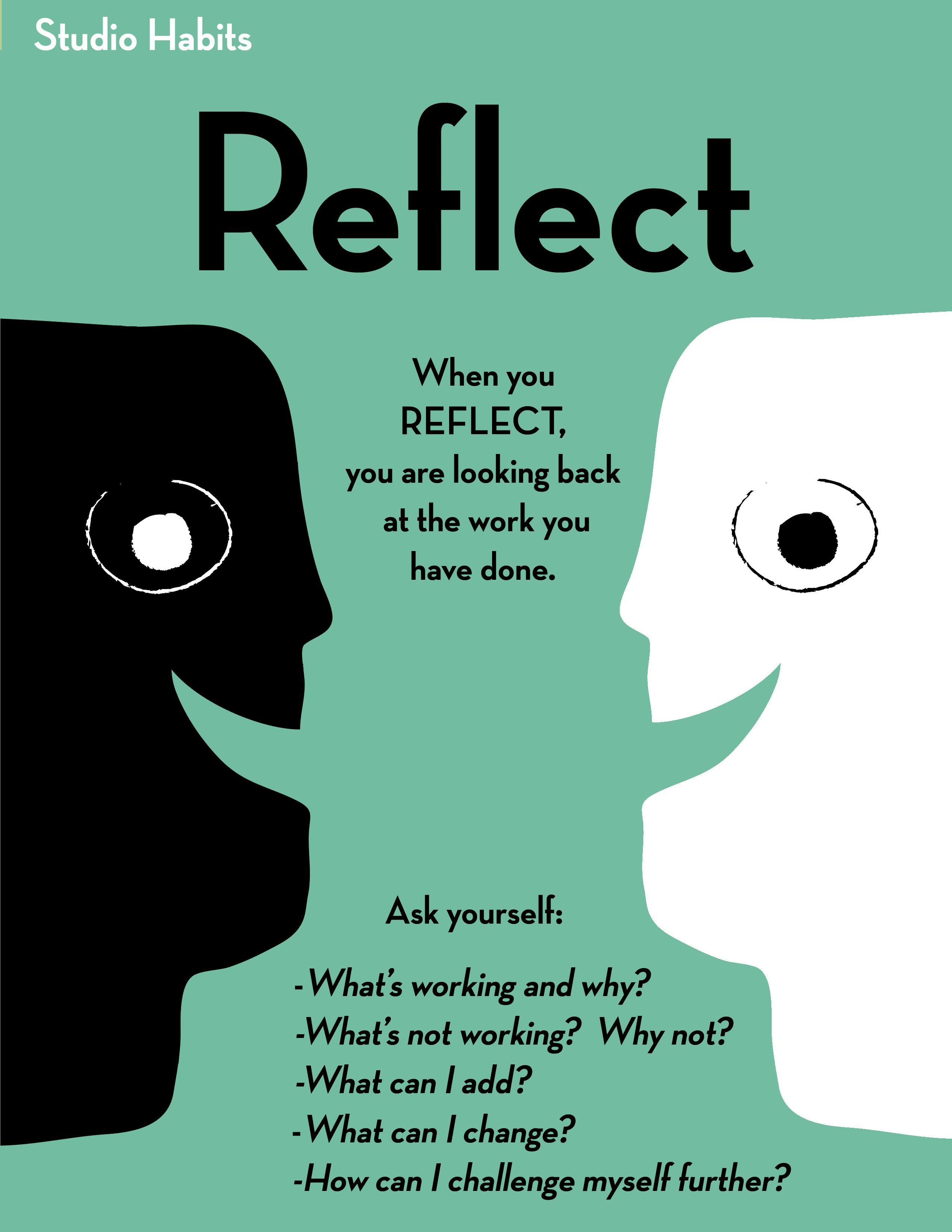 Studio Habits Of Mind Reflect