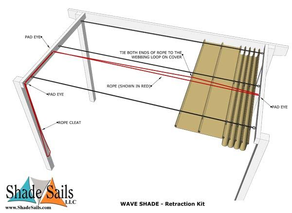WAVE SHADE   Retraction Kit. Diy AwningAwning PatioRetractable  PergolaRetractable ...