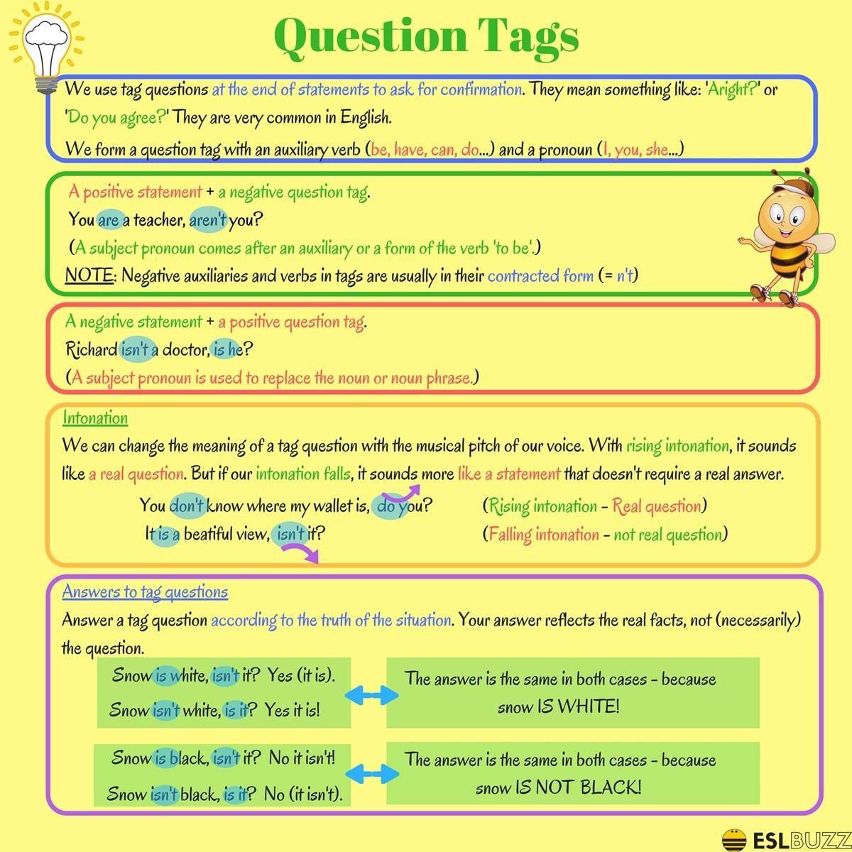 Grammar Question Tags In English