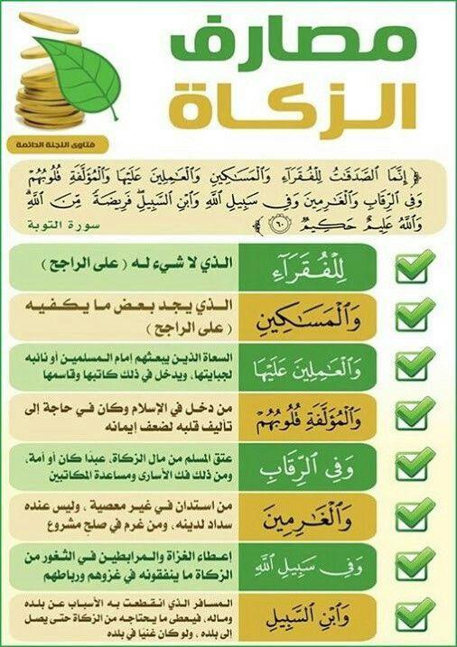 لمن تعطى الزكاة مصارف الزكاة الثمانية Islam Beliefs Learn Islam Islamic Phrases