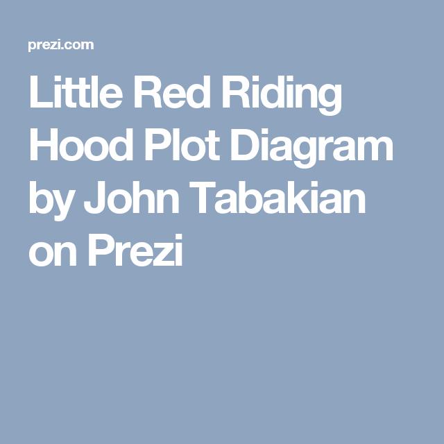 Little red riding hood plot diagram by john tabakian on prezi high little red riding hood plot diagram by john tabakian on prezi ccuart Images