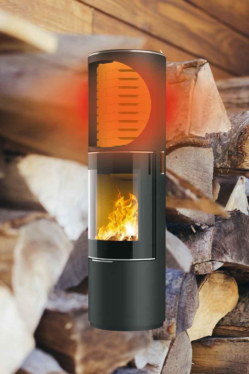 Fur Eine Vielzahl Unserer Kaminofen Ist Das Attika Speicher Modul C Eine Zusatzliche Option Zum Energiesparen Geniesse Uber Stun Kaminofen Holz Kaminofen Kamin
