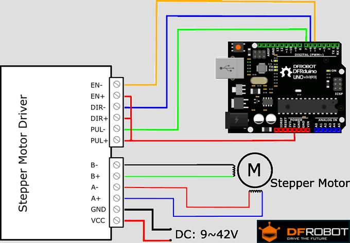 Secret Door Opener (With images) Stepper motor, Arduino
