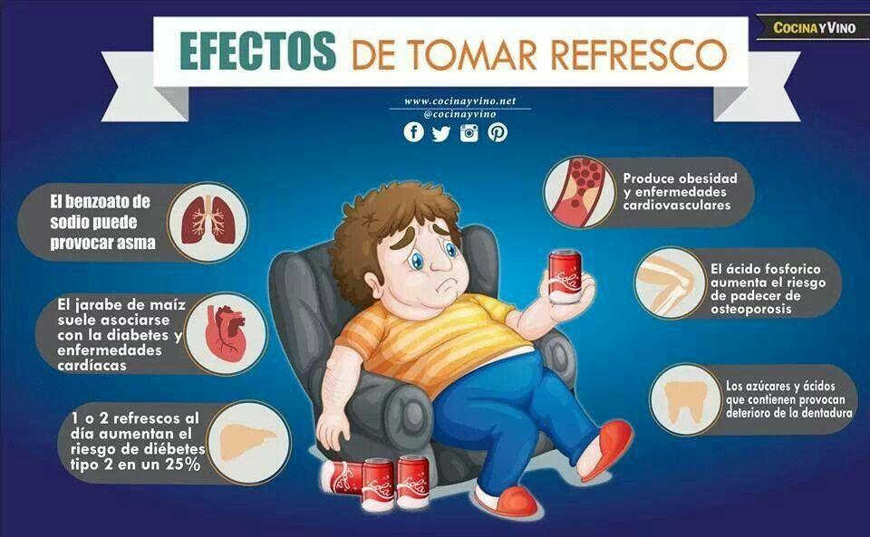 Efectos de gaseosas #salud