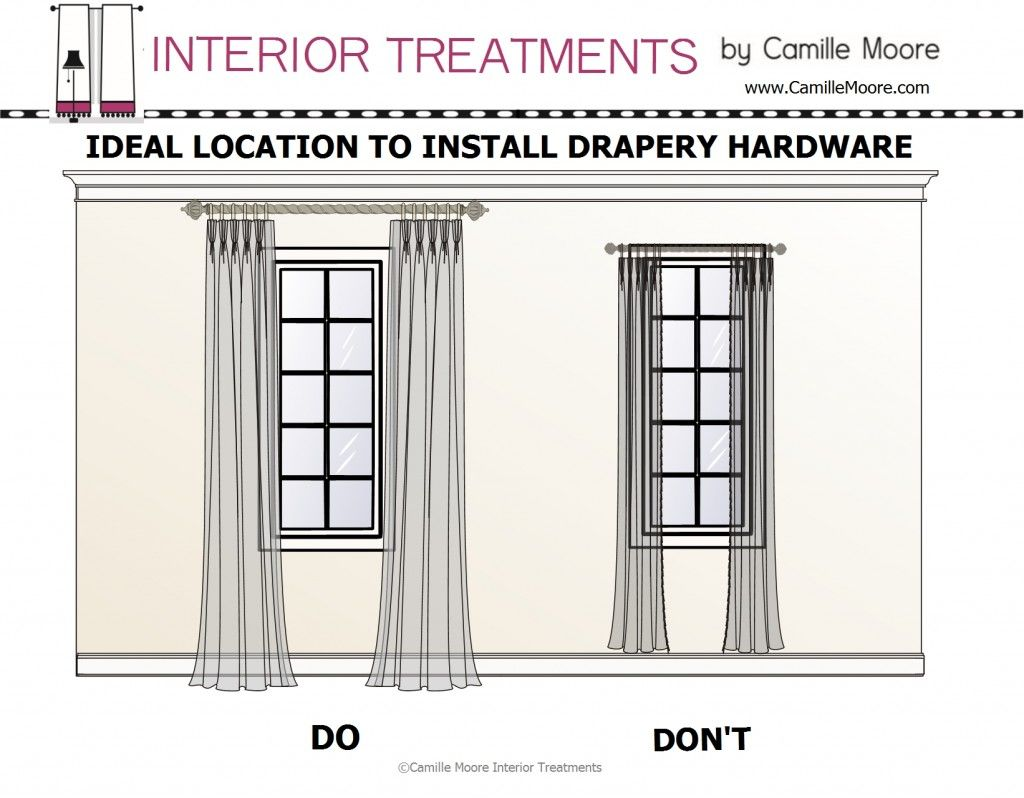 Hanging Drapes where to hang drapery rod? | curtain do's and don'ts | pinterest