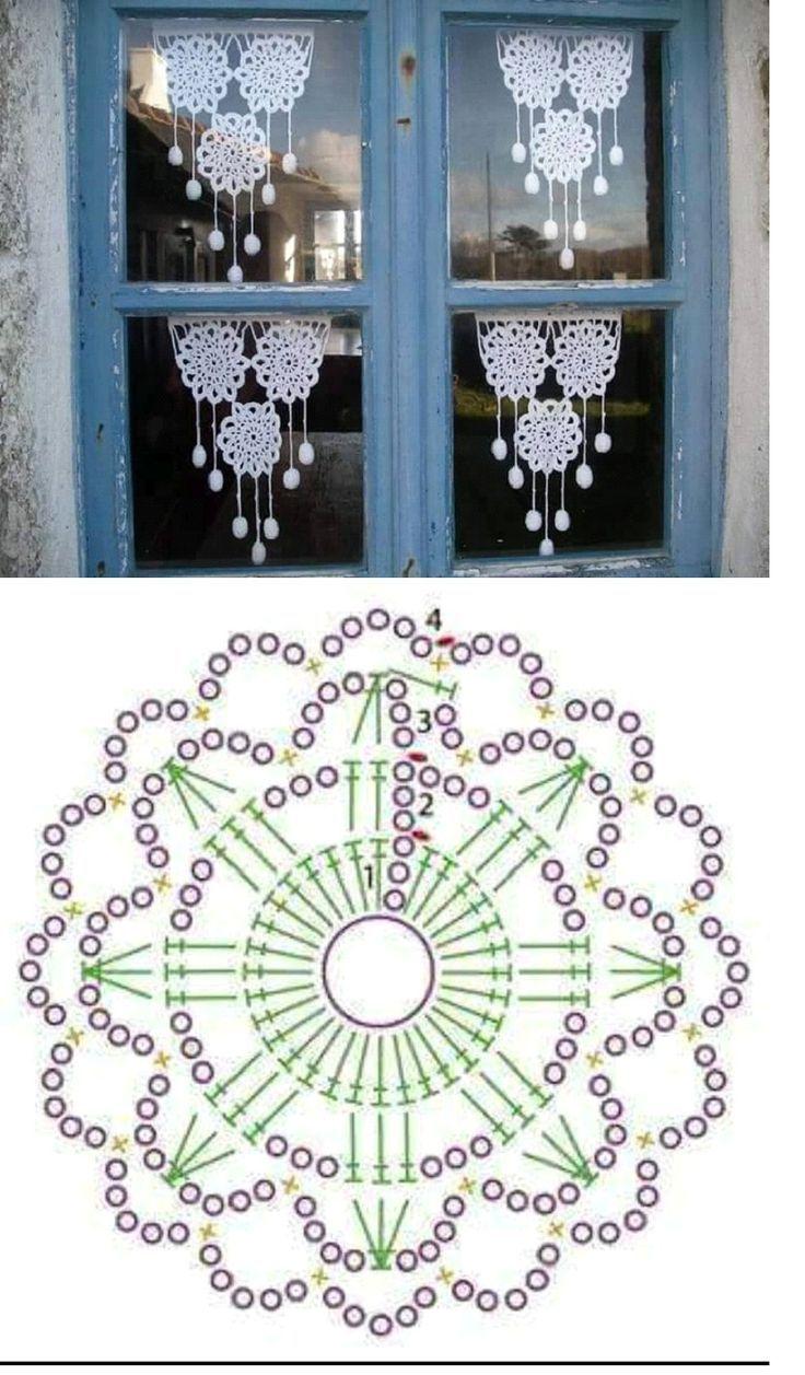 Doily Windows. Spitzendeckchen und Fenster. Tapete... - #Doily #Fenster #rideau #Spitzendeckchen #Tapete #und #windows #crochetmandalapattern