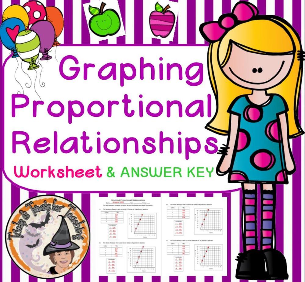 Graphing Proportional Relationships Worksheet & Answer Key