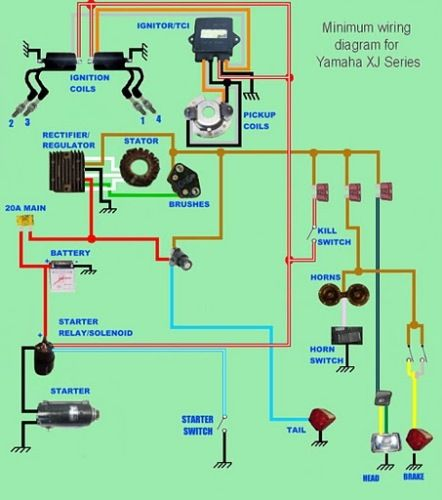 Yamaha XJ series minimum wiring diagram | moto repair | Pinterest ...