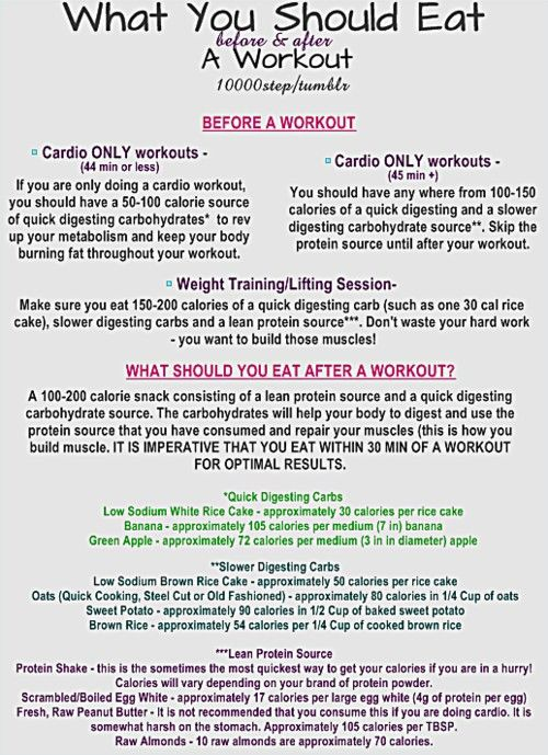what to eat before and after you workout Best Diet Foods - powder burn rate chart